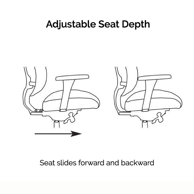 Chair seat slides forward and backward